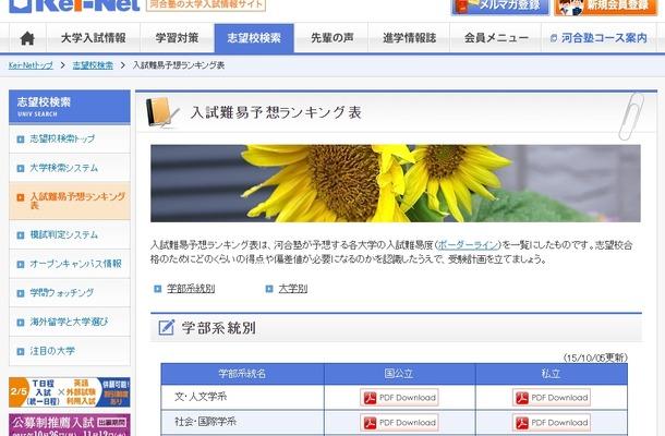 Kei-Net「入試難易予想ランキング表」