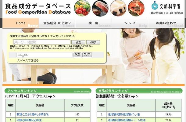 日本食品標準成分表を基にした食品成分データベース