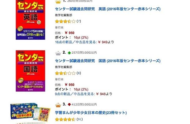 アマゾン「教育・学参・受験の売れ筋ランキング」1位~3位