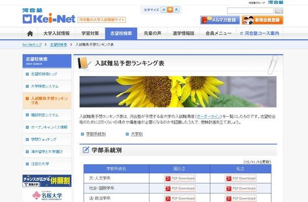 河合塾 入試難易ランキング表※1月15日午後3時時点で表示されていたもの