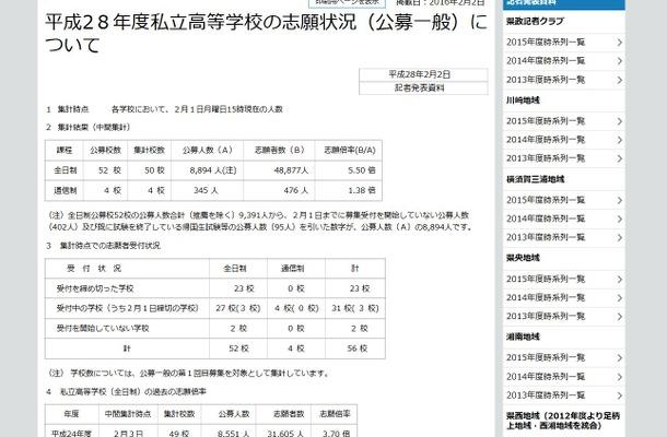 神奈川県 平成28年度私立高等学校の志願状況(公募一般)について