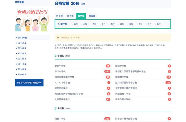 サピックス小学部合格実績 男子(2016年2月3日8時30分時点)