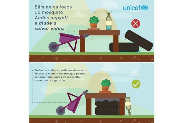 ユニセフ ブラジル事務所が配布する啓発ポスター