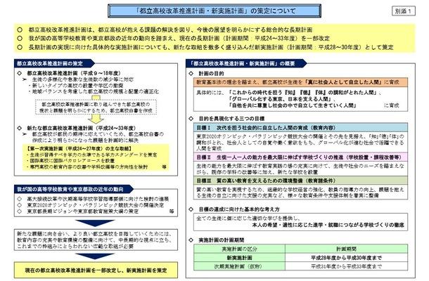 「都立高校改革推進計画・新実施計画」の策定について