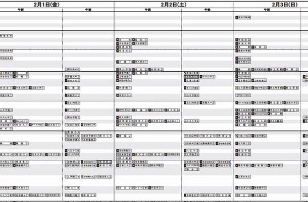 首都圏の日能研全国公開模試用の予想R4一覧(男子)