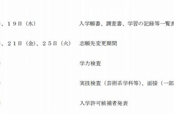 2014年度埼玉県公立高等学校入学者選抜の日程