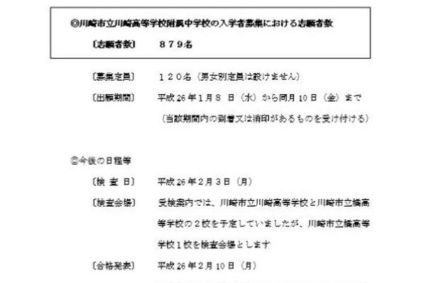 2014年度川崎市立川崎高等学校附属中学校入学者の募集における志願者数集計結果