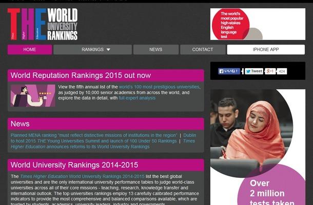 THE世界大学評判ランキング THE調査、2015年