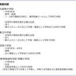 勉強サプリ、福井県の小・中で産学官連携…9月開始
