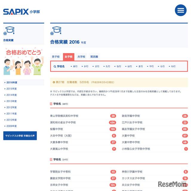 サピックス小学部合格実績 男子(2016年2月4日8時40分時点)