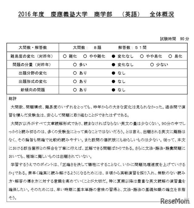 解答 慶應 速報 商学部