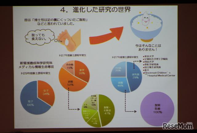 東京大学 柏キャンパス 一般公開2017/「未来をのぞこう!」講演会で登壇した東京大学 新領域創成科学研究科 中野和民 准教授の発表資料