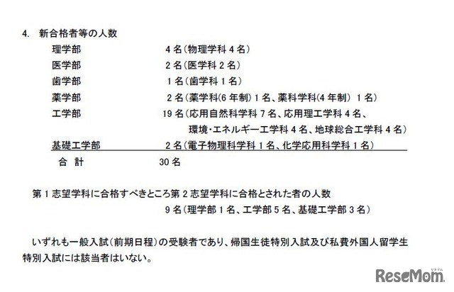 平成29年度大阪大学一般入試(前期日程)等の理科(物理)における出題および採点の誤りにより採点の見直しが行われ、新合格者等となった人数
