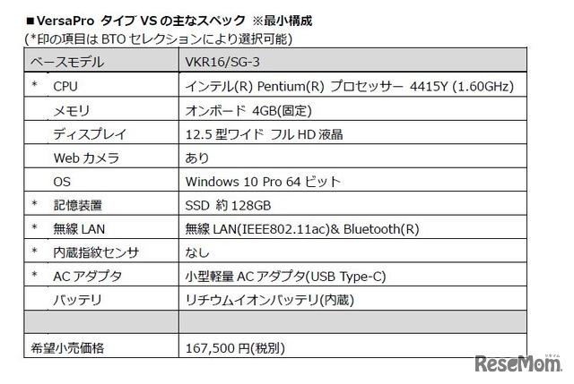 NEC タブレットPC「VersaPro タイプVS」のおもなスペック(最小構成)