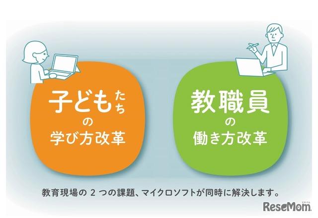日本マイクロソフトが取り組む「学び方改革」と「働き方改革」