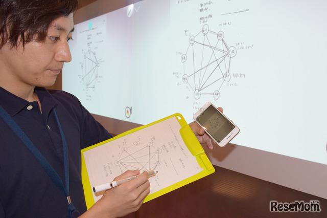 フューチャークラスルーム ライブ2018「スパイダー討論が教室を変える ~紙と鉛筆だけで生徒たちが「熱中する授業」をスタート!~」で使用されたネオスマートペン