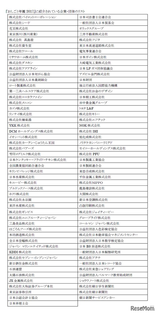 「おしごと年鑑 2017」で紹介されている企業・団体のリスト