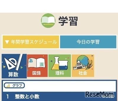 学研スマートドリル