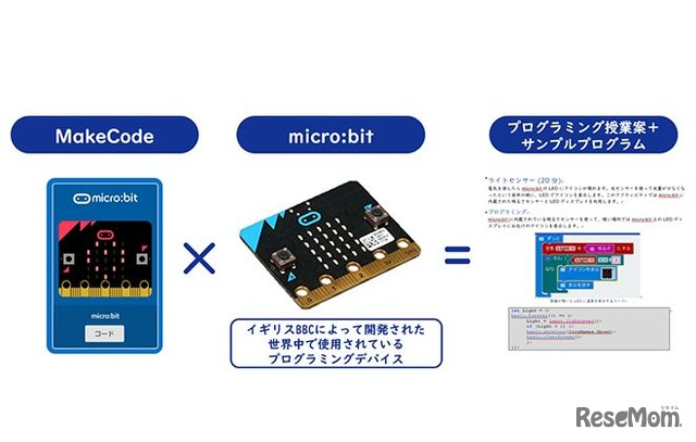 「MakeCode×micro:bit 100プロジェクト」の仕組み