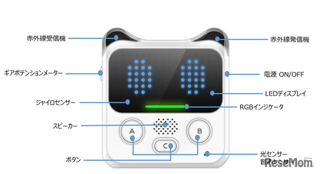 プログラミング教育用ロボット「codey rocky(コーディーロッキー)」/多数の高度な電子モジュールと表現豊かなLEDディスプレイを搭載したコントローラーのcodey(コーディー)