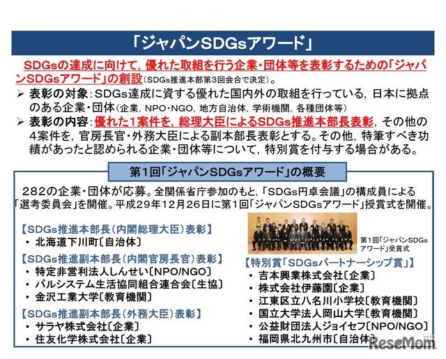第1回「ジャパンSDGsアワード」受賞団体