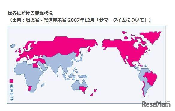 世界における実施状況