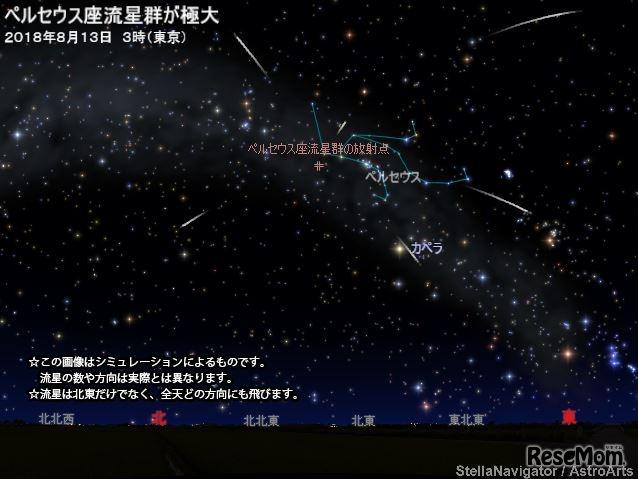 ペルセウス座流星群 2018年8月13日3時 東京 (c) アストロアーツ