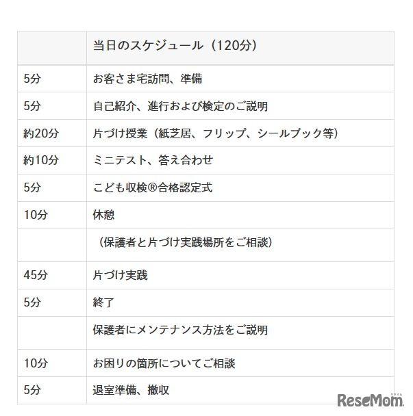 収検×カジタク「片づけの家庭教師」 当日のスケジュール例