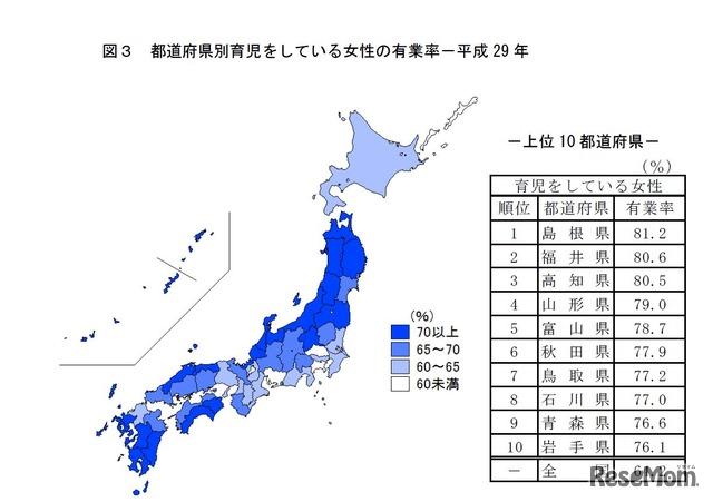 都道府県別育児をしている女性の有業率(2017年)
