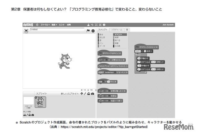翔泳社:「子どもに読んで伝えたい!おうちではじめるプログラミングの授業」/Scratchのプロジェクト作成画面