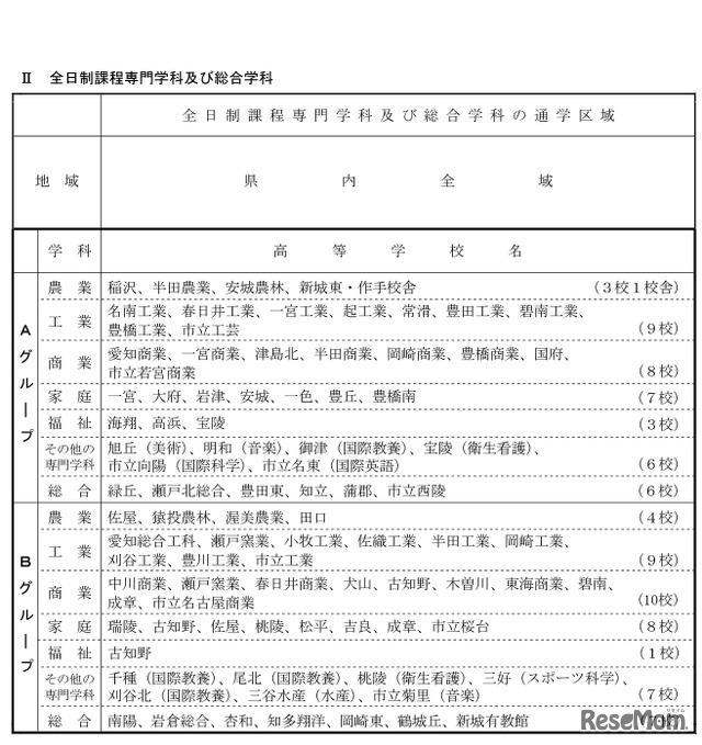 高校受験2019】愛知県、入学者選...