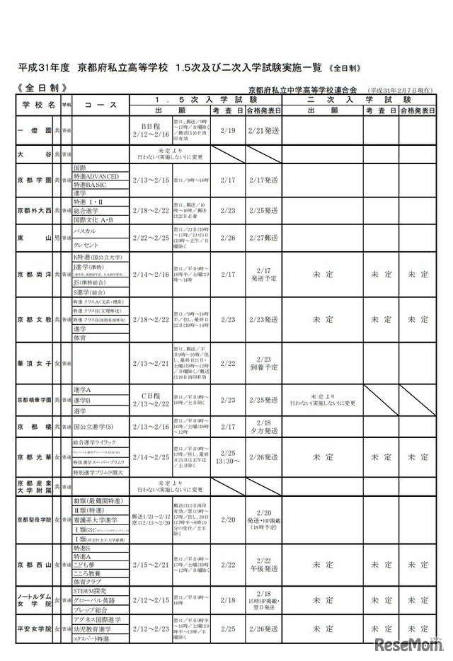 京都 私立 高校 倍率 2021