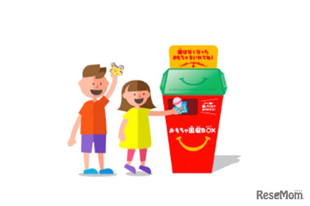 「マックでおもちゃリサイクル」回収ボックスイメージ