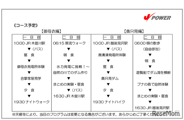 「エコ×エネ体験ツアー2019」スケジュール