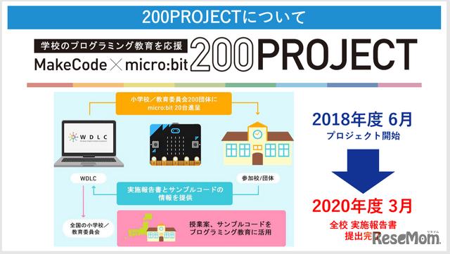 MakeCode×micro:bit 200プロジェクトのしくみ