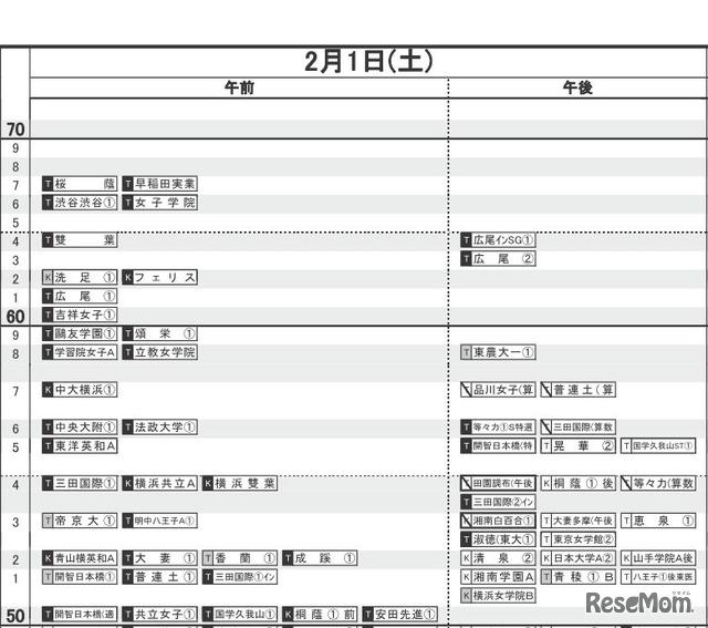 品川 日能研