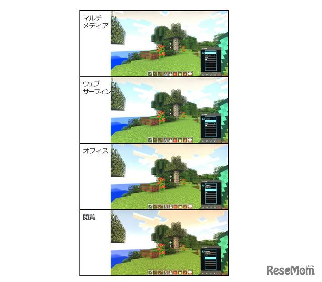 「マインクラフト」の画面で4つのモードを比較。「マルチメディア」モードがもっとも鮮やかで、「閲覧」モードは黄みがかかった柔らかい色調になるが、どのモードでも不自然さは感じなかった。