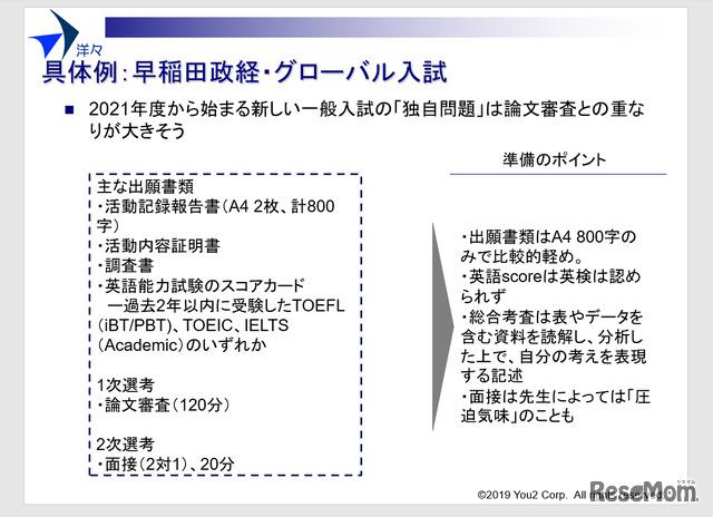 早稲田政経・グローバル入試