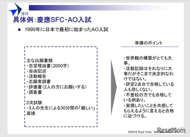 慶應SFC・AO入試