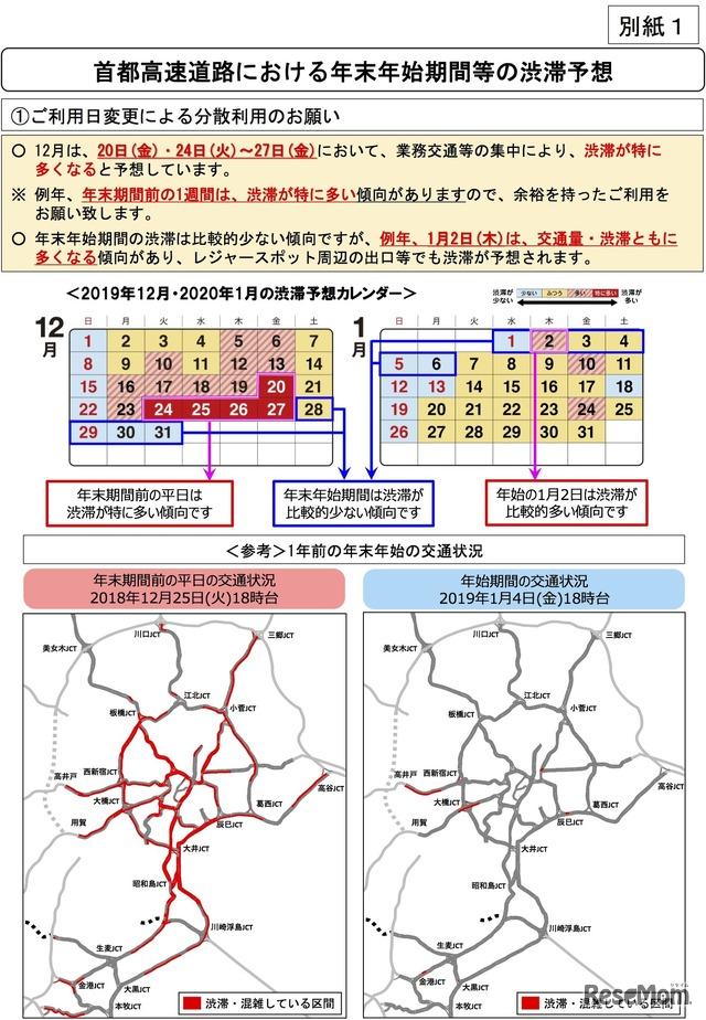 首都高速道路における年末年始期間等の渋滞予想