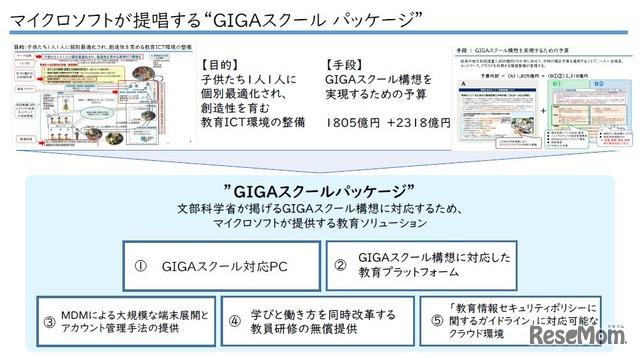 GIGAスクールパッケージは5つの要素で構成されている