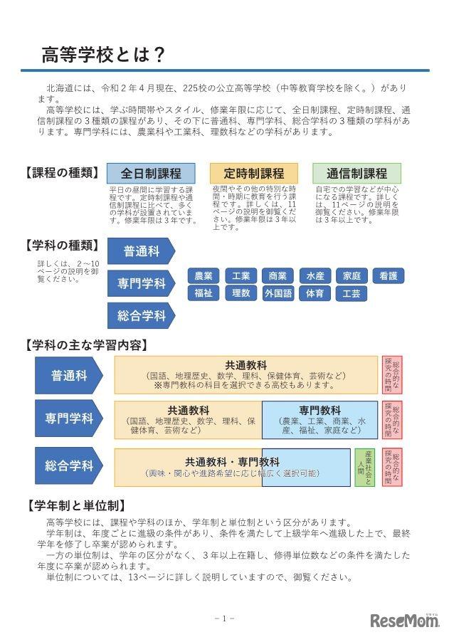 2020 北海道 高校 入試 日程