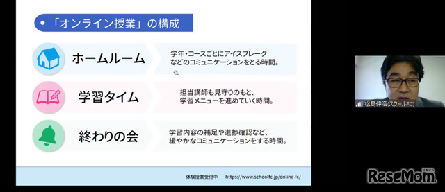 スクールFC 代表 松島伸浩氏による「オンラインFC オンライン授業」の説明
