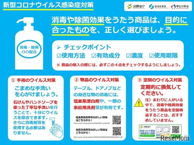 コロナ 次 亜 塩素 酸 水 濃度