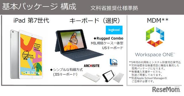 iPad for GIGAスクール VMware Workspace ONE版の基本パッケージ構成