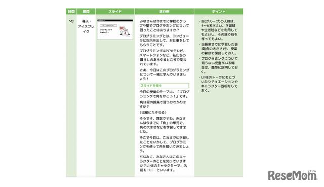 LINE entry公式教材「指導者用ガイドブック」のイメージ