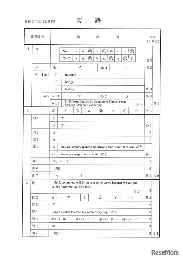 石川 県 公立 高校 入試 合格 ライン 2020
