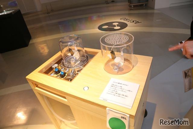 floatioの仕組みを解説する展示で、その中身を見て理解を深めることができる