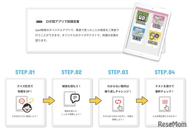 オリジナルアプリで、教室で習ったことの復習を家庭で行う