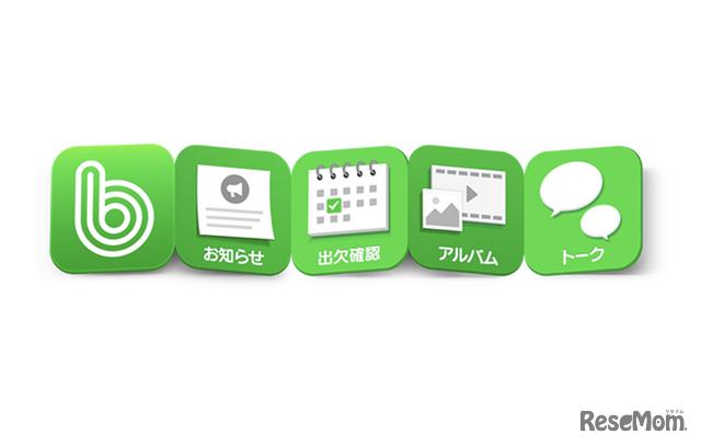 グループコミュニケーションアプリ「BAND」
